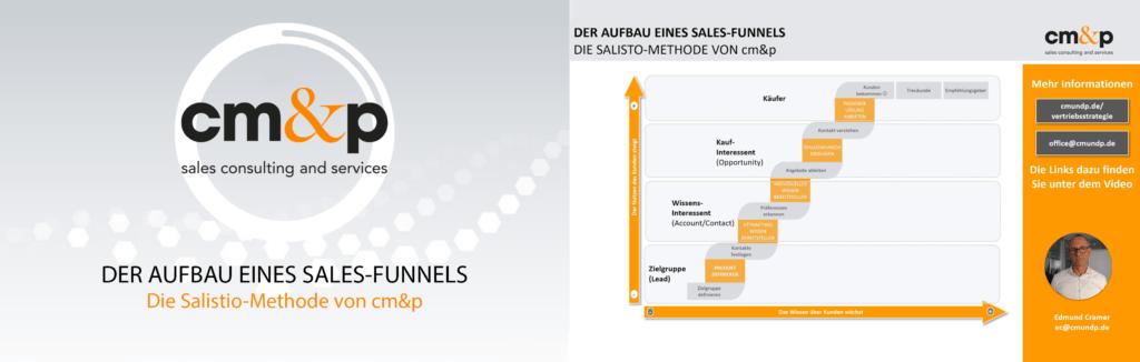 Der Aufbau eines Sales-Funnels